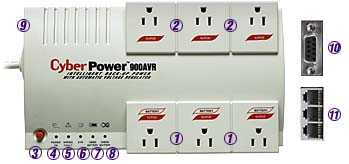 Surge Battery Power Supplied Outlets
